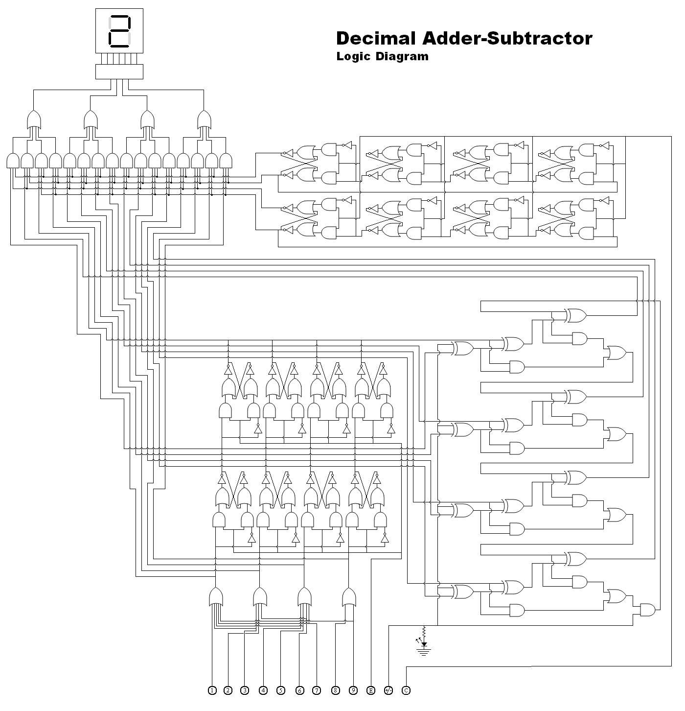One digit decimal adder subtractor plan pooptronica